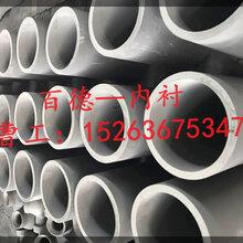 碳化硅陶瓷内衬、耐磨内衬图片