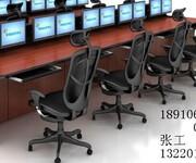 2017最新款监控操作台,调度台,北京厂家直销图片
