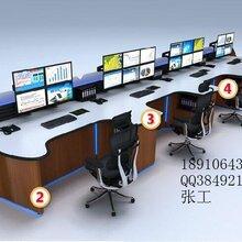 庆云监控操作台,电力调度台,指挥台,以质量好、服务好为原则图片