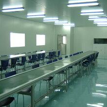 五大行业对洁净室工程技术的要求