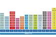电厂管理信息系统-MIS系统