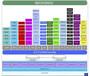 精细化燃料管理系统