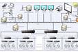 光伏电站生产管理系统