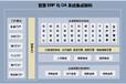 智慧电力ERP系统