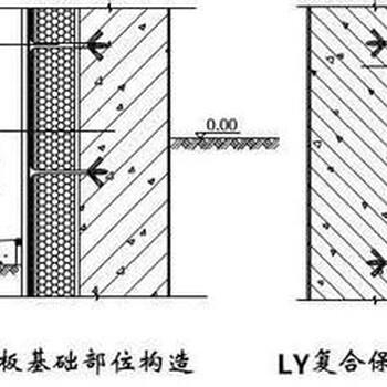 fs一体化建筑免拆模板设备fs一机多用免拆模板设备