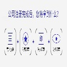 上海机器人开发公司怎么办理图片