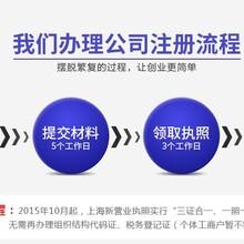 上海实业公司财务代理多少钱图片