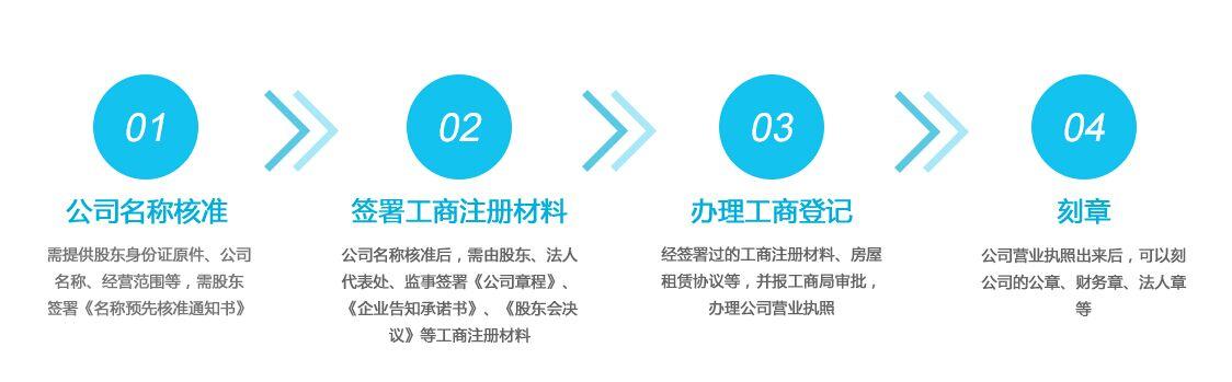 上海智能工程贸易公司办理