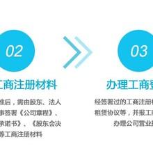 上海股东变更需要多少费用图片
