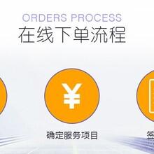 上海智能工程办理费用图片