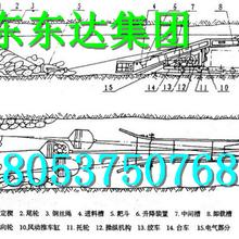東達專業供應P-30B耙斗裝巖機耙裝機