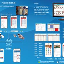 足疗店营销拓客软件,足疗店装修,洗浴会所管理软件图片