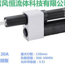 液壓阻尼器R311300A進給速度控制圖片