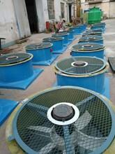 防腐風機玻璃鋼風機管道風機抽風機圖片