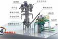 全封式水溶肥生产设备