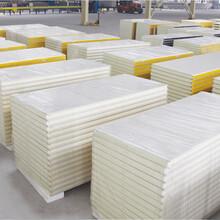 聚氨酯彩鋼板購買注意事項圖片