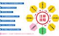 注册香港公司的优势以及税务知识要点