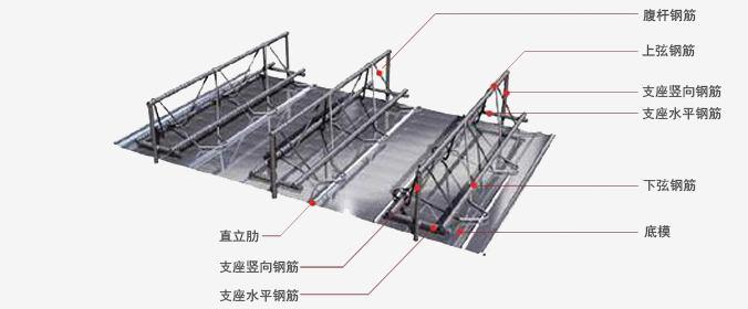 河源铝镁锰板云浮生产厂家
