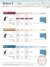 北京通州峰力炫狮王助听器大概多少钱,惠听厂家直销超低优惠图片
