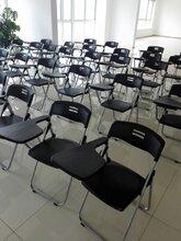 培训椅,电脑椅,合肥老板椅,网格布椅子,旋转椅图片
