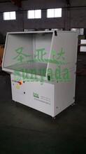 临沂市打磨除尘器打磨除尘设备优质生产厂家