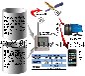 远程温湿度自动监测系统