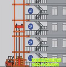 升降货梯价格,升降货梯地址济南博威