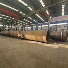 安徽瑶海1.65x46米陶粒砂回转窑建矿注册商标图片
