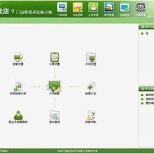 长沙思迅专卖店收银软件