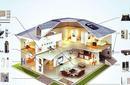 临沂万泰装饰:别墅装修的八大系统