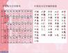 张家港日语培训班在哪里?致初次学习日语的人