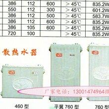 山东临沂760型铸铁暖气换热器厂家招商电话铸铁过水热铸铁魔箱图片
