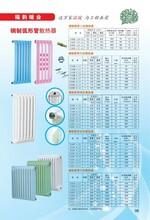 钢三柱暖气片散热器厂家招商,GZ3-6-1.0钢柱暖气片散热器介绍图片