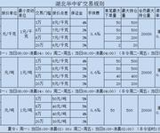 湖北华中矿产品白银沥青铜高条件招商!图片