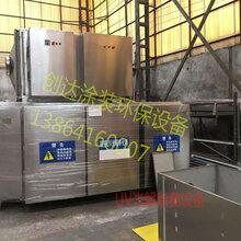 山东济南创达涂装环保设备UV光解除臭设备,HDKJ-系列光氧催化有机废气净化(除臭)净化设备技术原理
