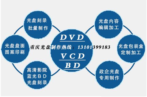 重庆光盘印制刻录DVDCD压制视频音频
