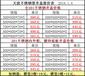 天波厂价直销201不锈钢井盖/装饰井盖/市政井盖