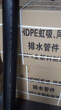 六安87型虹吸雨水斗有限公司辦事處圖片