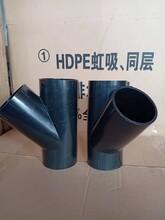 室内排水S型存水弯宝鸡投标价格图片