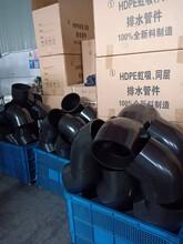 虹吸式屋面排水系統~專賣材料(雨水斗、配件、管子)圖片