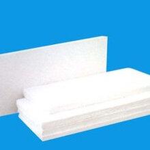 锆铝型硅酸铝纤维板乔阳硅酸铝纤维板··
