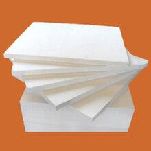 高纯型硅酸铝纤维板·乔阳硅酸铝纤维板纤维板生产厂家··