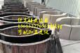 U型槽鋼模具廠家價格