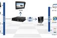 公交车车载监控录像系统/车载高清监控DVR录像系统