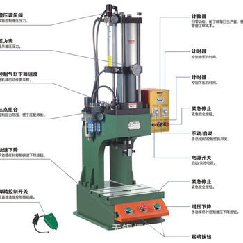 上海氣壓機廠家,小型氣壓機,氣動壓床,增壓壓床