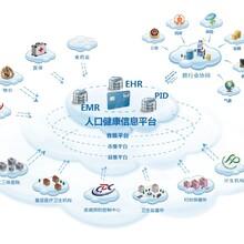 环球软件人口健康信息平台开辟医疗服务新格局