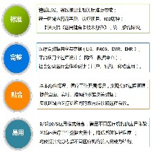 环球软件基层医疗卫生信息平台实现医疗信息共享