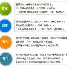 环球软件区域卫生信息化平台逐步开展数字化医疗图片