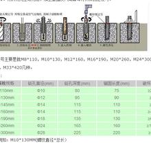 供應機械手自動化設備的化學螺栓膨脹螺栓緊固件圖片
