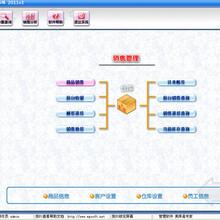 南宁市服装销售管理软件,服装销售库存管理软件